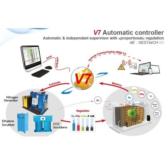 Automatic controller for CA, ULO, XLO fruit storage and more at Absoger Fruit Logistica stand